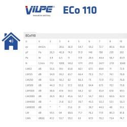 ECO110P/110/700 ВЕНТИЛЯТОР