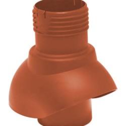 Вентиляционные выходы канализации